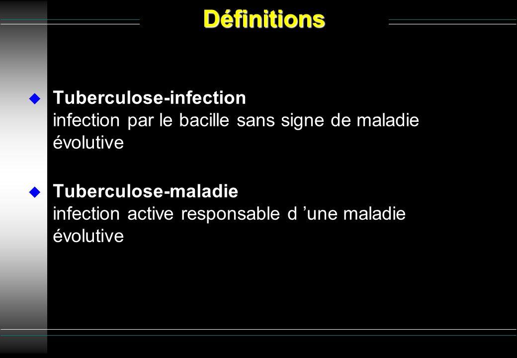 Tuberculose-infection infection par le bacille sans signe de maladie évolutive Tuberculose-maladie infection active responsable d une maladie évolutiv
