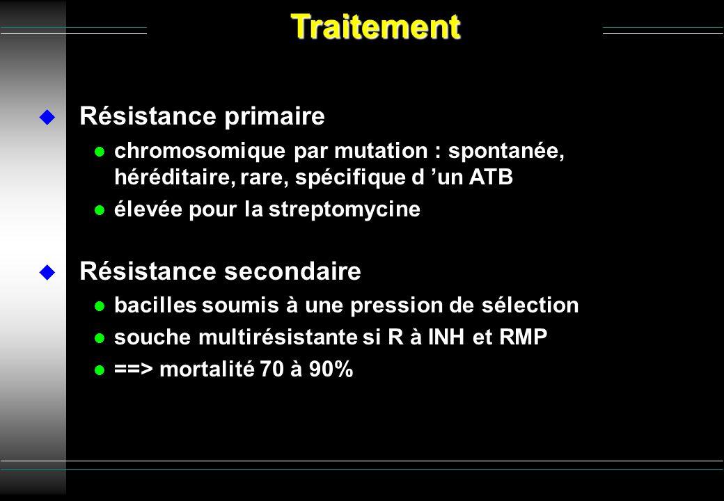 Résistance primaire l chromosomique par mutation : spontanée, héréditaire, rare, spécifique d un ATB l élevée pour la streptomycine Résistance seconda