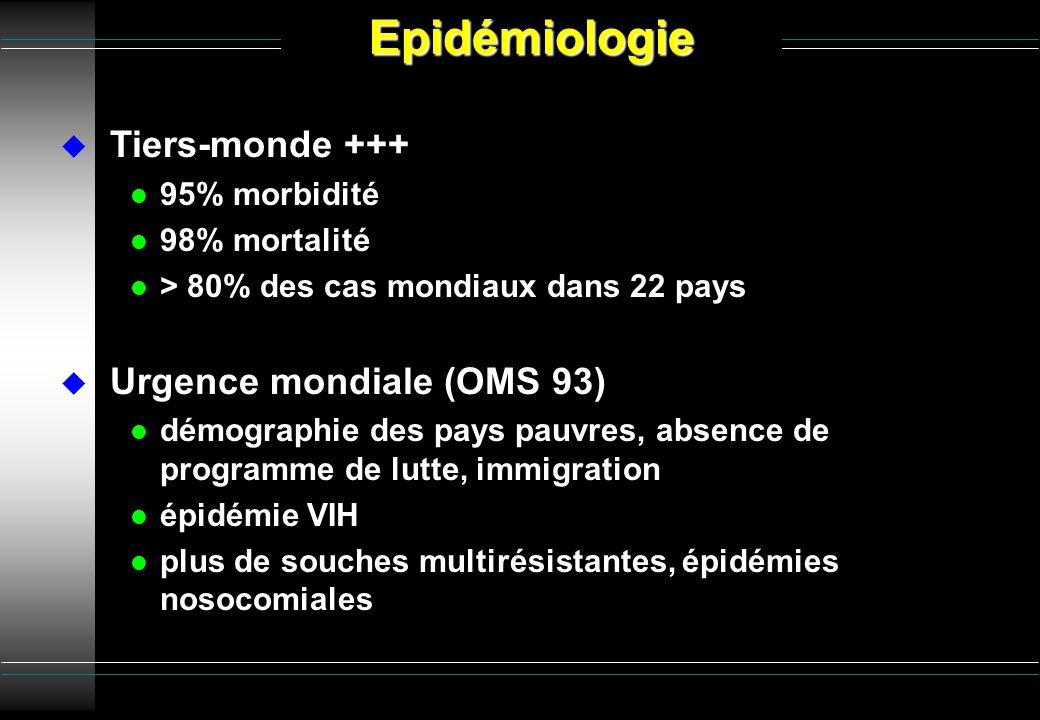 En France l maladie à déclaration obligatoire, N°27 déclarés dans 50 à 70 % des cas l 5363 cas déclarés en 2004 l incidence : 9.2 / 100 000 habitants / an l Ile-de-France: 47% des cas pour 19% de la population (incidence 27.2, Paris: 34.9), PACA: 11, Nièvre: 13.8 et Finistère: 10.2 l 22/100.000 âgés de plus de 75 ans l 80 méningites en 2004, dont 2 enfants < 5 ansEpidémiologie