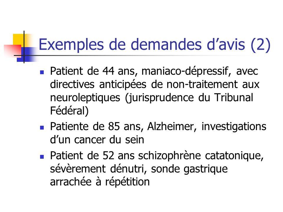 Exemples de demandes davis (2) Patient de 44 ans, maniaco-dépressif, avec directives anticipées de non-traitement aux neuroleptiques (jurisprudence du Tribunal Fédéral) Patiente de 85 ans, Alzheimer, investigations dun cancer du sein Patient de 52 ans schizophrène catatonique, sévèrement dénutri, sonde gastrique arrachée à répétition