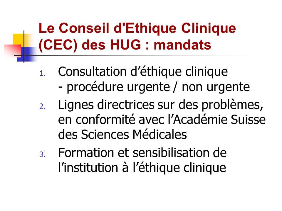 Le Conseil d Ethique Clinique (CEC) des HUG : mandats 1.
