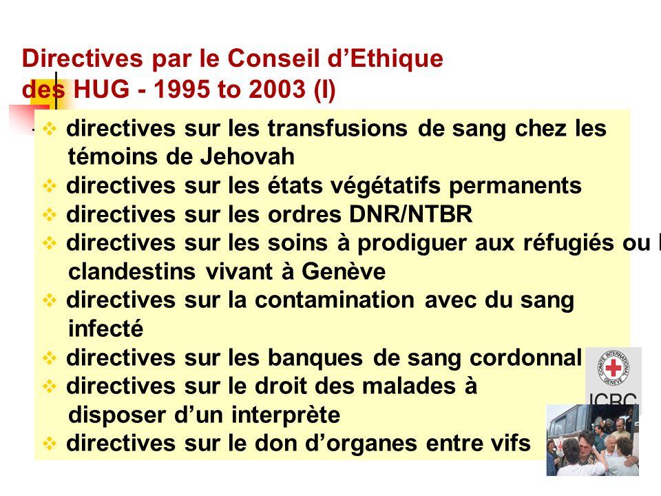 directives sur les transfusions de sang chez les témoins de Jehovah directives sur les états végétatifs permanents directives sur les ordres DNR/NTBR directives sur les soins à prodiguer aux réfugiés ou les clandestins vivant à Genève directives sur la contamination avec du sang infecté directives sur les banques de sang cordonnal directives sur le droit des malades à disposer dun interprète directives sur le don dorganes entre vifs Directives par le Conseil dEthique des HUG - 1995 to 2003 (I)