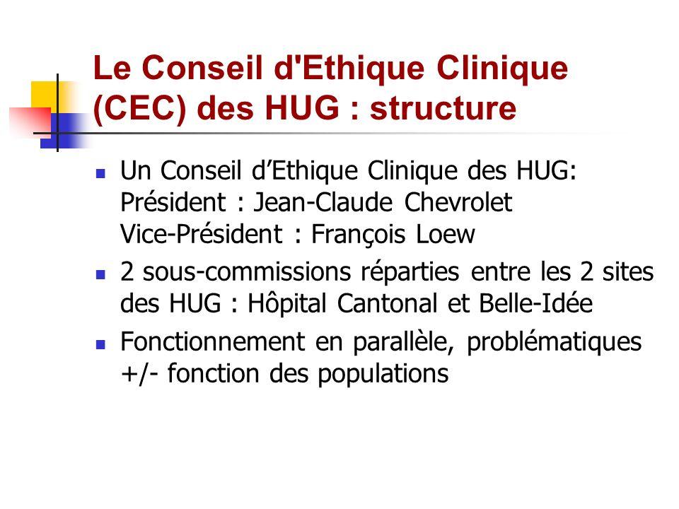 Le Conseil d Ethique Clinique (CEC) des HUG : structure Un Conseil dEthique Clinique des HUG: Président : Jean-Claude Chevrolet Vice-Président : François Loew 2 sous-commissions réparties entre les 2 sites des HUG : Hôpital Cantonal et Belle-Idée Fonctionnement en parallèle, problématiques +/- fonction des populations
