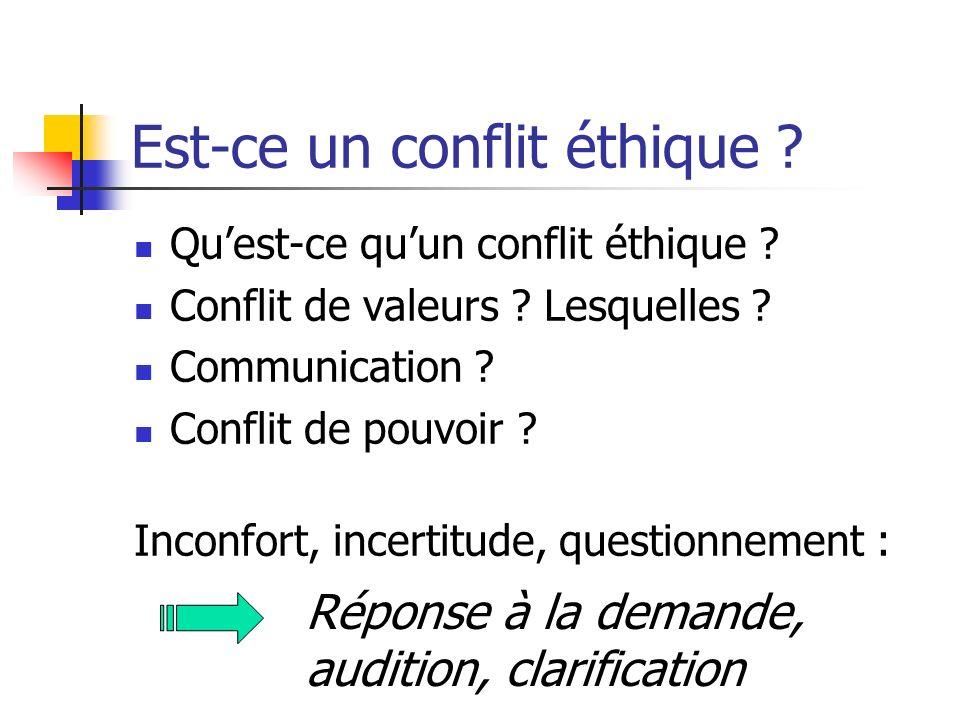 Est-ce un conflit éthique . Quest-ce quun conflit éthique .