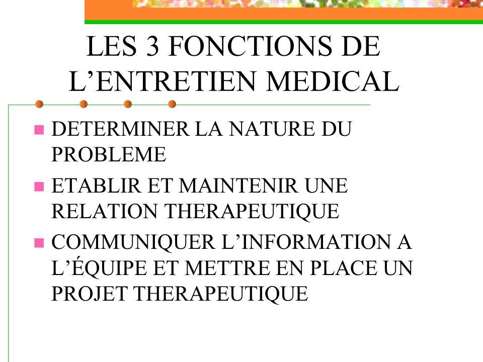 LES 3 FONCTIONS DE LENTRETIEN MEDICAL DETERMINER LA NATURE DU PROBLEME ETABLIR ET MAINTENIR UNE RELATION THERAPEUTIQUE COMMUNIQUER LINFORMATION A LÉQU