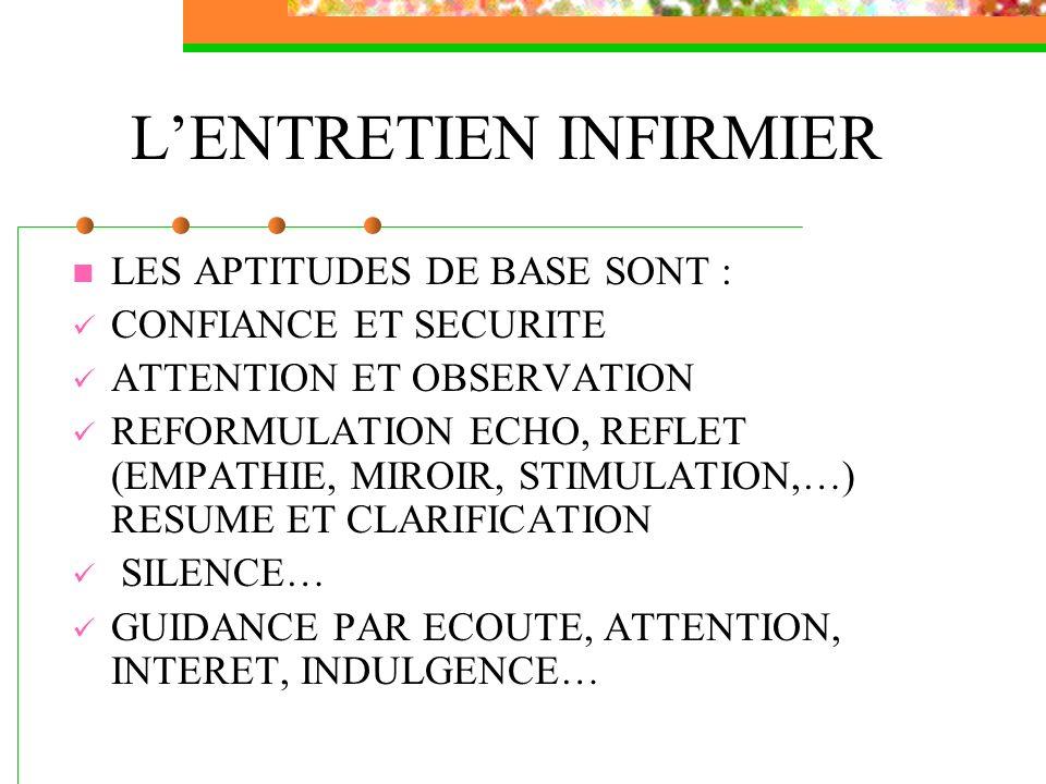 LENTRETIEN INFIRMIER LES APTITUDES DE BASE SONT : CONFIANCE ET SECURITE ATTENTION ET OBSERVATION REFORMULATION ECHO, REFLET (EMPATHIE, MIROIR, STIMULA