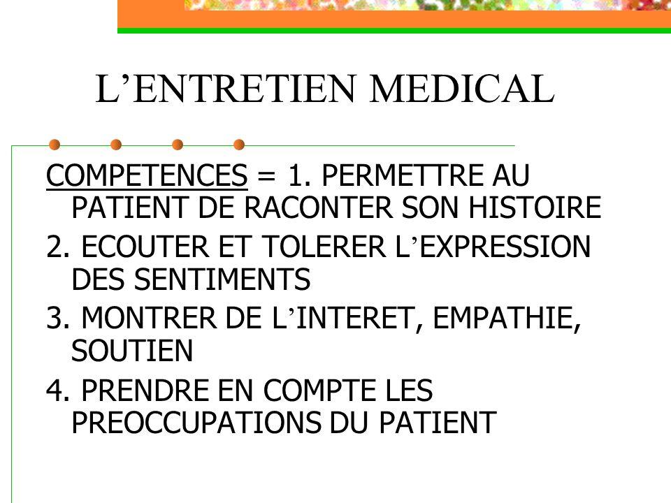 LENTRETIEN MEDICAL COMPETENCES = 1. PERMETTRE AU PATIENT DE RACONTER SON HISTOIRE 2. ECOUTER ET TOLERER L EXPRESSION DES SENTIMENTS 3. MONTRER DE L IN