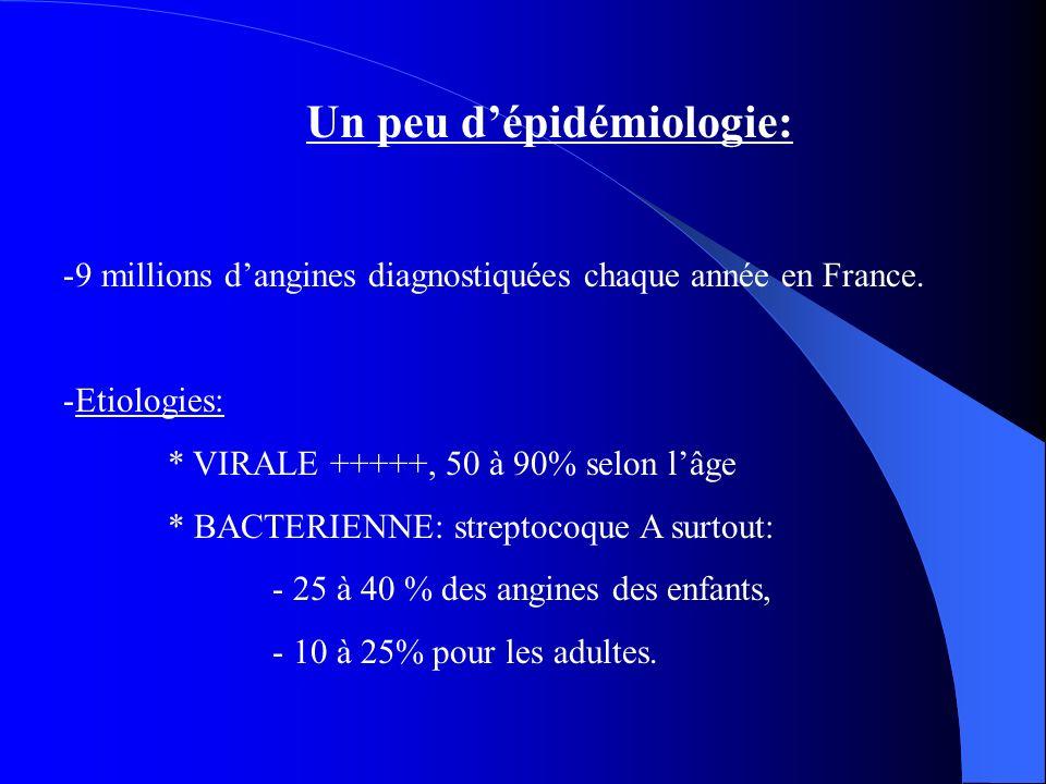 Un peu dépidémiologie: -9 millions dangines diagnostiquées chaque année en France. -Etiologies: * VIRALE +++++, 50 à 90% selon lâge * BACTERIENNE: str