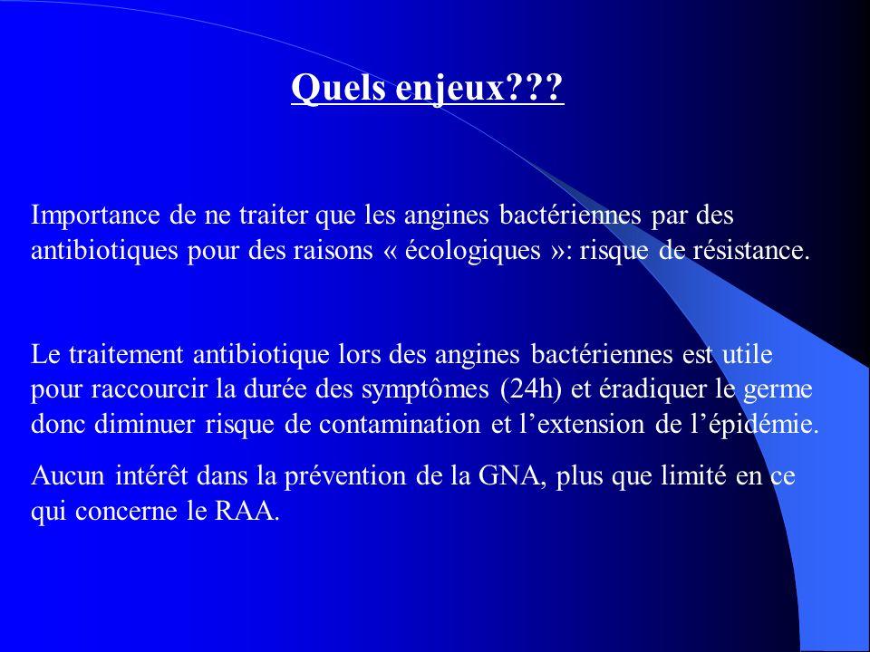 Quels enjeux??? Importance de ne traiter que les angines bactériennes par des antibiotiques pour des raisons « écologiques »: risque de résistance. Le