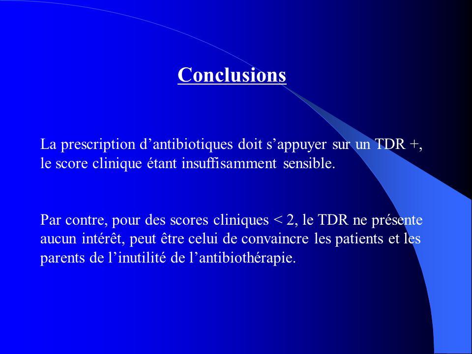Conclusions La prescription dantibiotiques doit sappuyer sur un TDR +, le score clinique étant insuffisamment sensible. Par contre, pour des scores cl