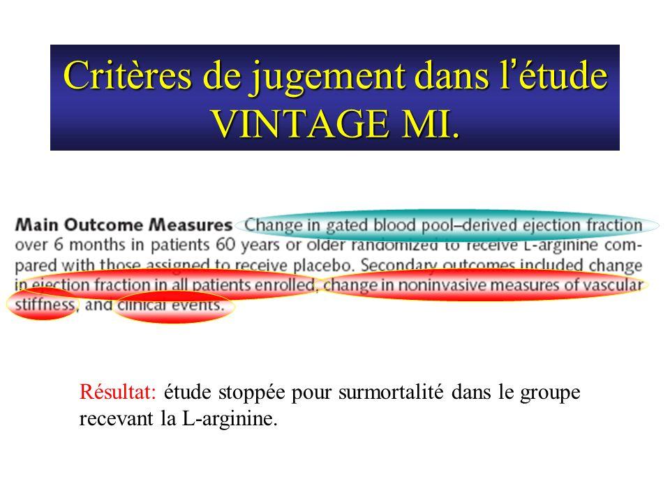 Critères de jugement dans l étude VINTAGE MI. Résultat: étude stoppée pour surmortalité dans le groupe recevant la L-arginine.