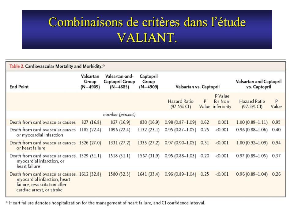 Combinaisons de critères dans l étude VALIANT.