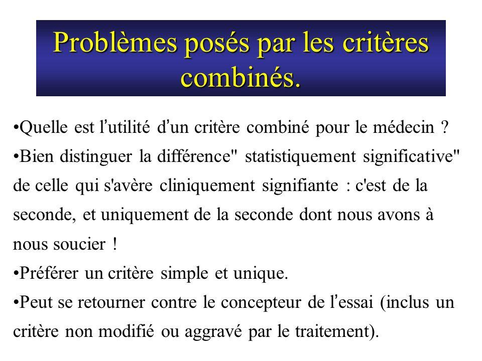 Problèmes posés par les critères combinés. Quelle est l utilité d un critère combiné pour le médecin ? Bien distinguer la différence