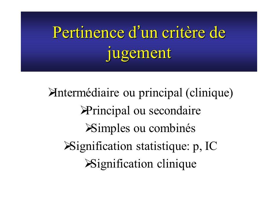 Pertinence d un critère de jugement Intermédiaire ou principal (clinique) Principal ou secondaire Simples ou combinés Signification statistique: p, IC