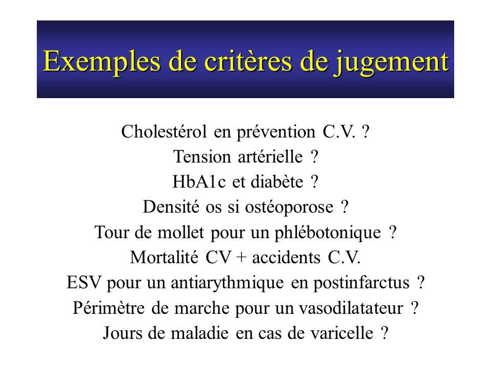 Exemples de critères de jugement Cholestérol en prévention C.V. ? Tension artérielle ? HbA1c et diabète ? Densité os si ostéoporose ? Tour de mollet p