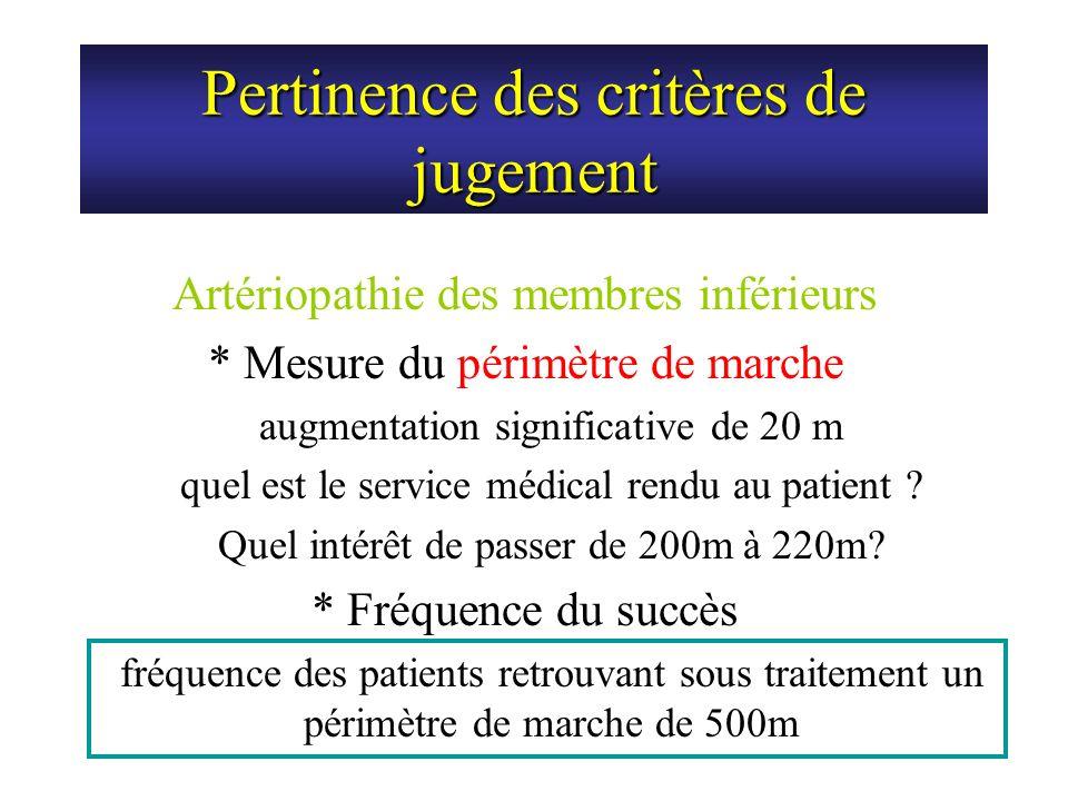 Pertinence des critères de jugement Artériopathie des membres inférieurs * Mesure du périmètre de marche augmentation significative de 20 m quel est l