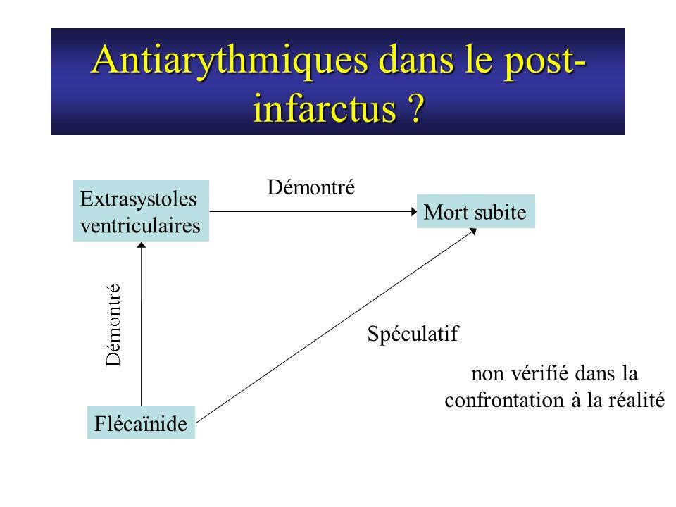 Antiarythmiques dans le post- infarctus ? Extrasystoles ventriculaires Mort subite Flécaïnide Démontré non vérifié dans la confrontation à la réalité