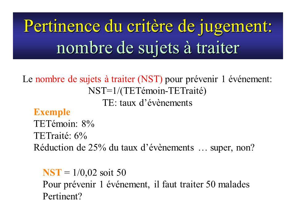 Pertinence du critère de jugement: nombre de sujets à traiter Le nombre de sujets à traiter (NST) pour prévenir 1 événement: NST=1/(TETémoin-TETraité)