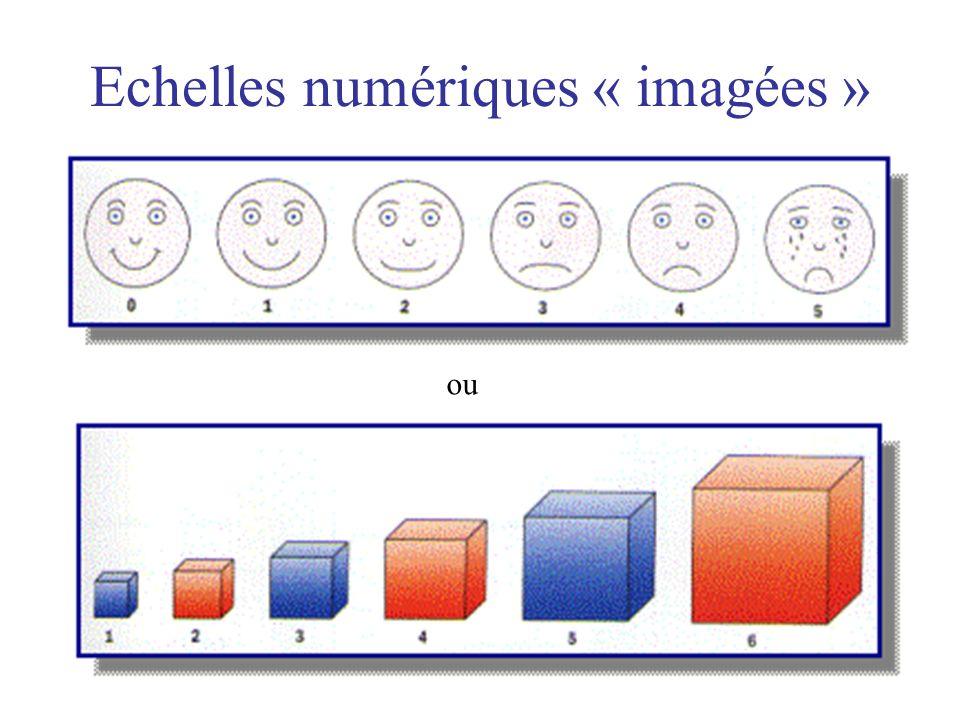Echelles numériques « imagées » ou