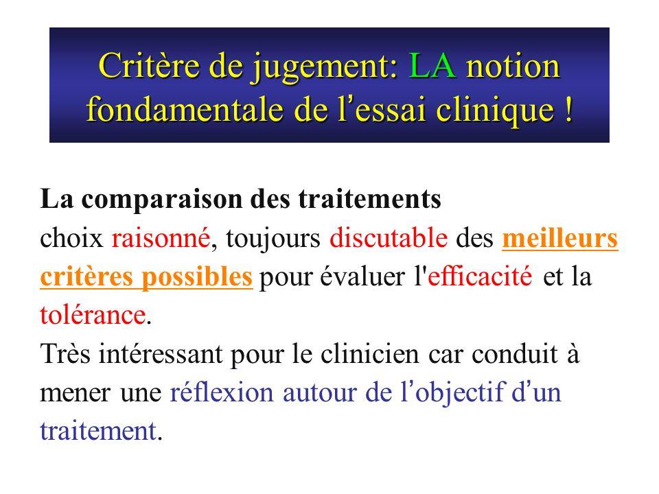 Critère de jugement: LA notion fondamentale de l essai clinique ! La comparaison des traitements choix raisonné, toujours discutable des meilleurs cri