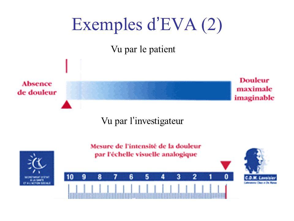 Exemples d EVA (2) Vu par le patient Vu par l investigateur