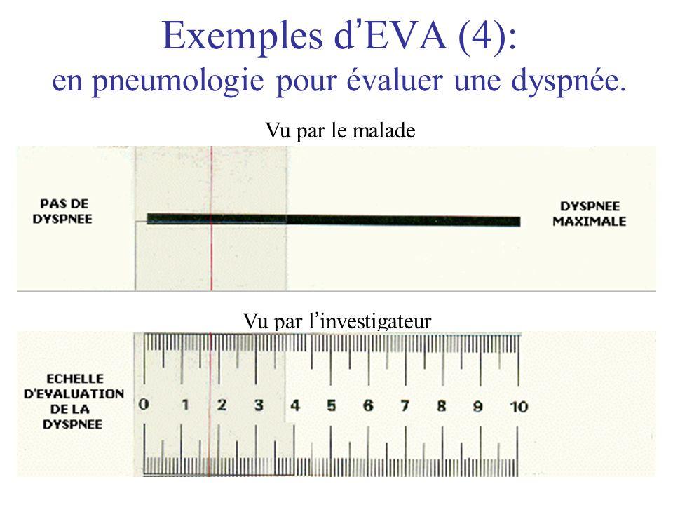 Exemples d EVA (4): en pneumologie pour évaluer une dyspnée. Vu par le malade Vu par l investigateur