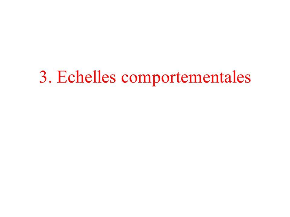 3. Echelles comportementales