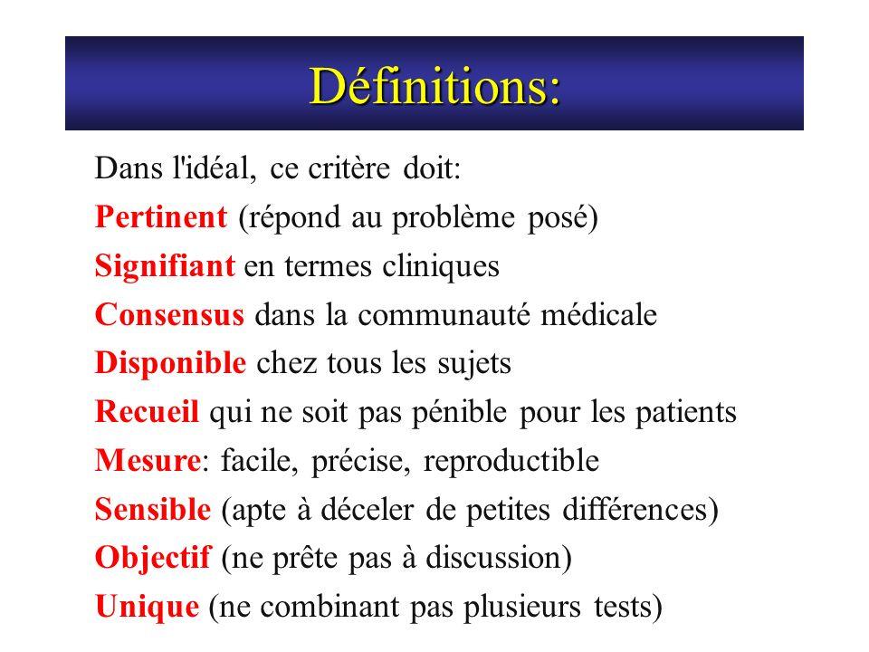 Définitions: Dans l'idéal, ce critère doit: Pertinent (répond au problème posé) Signifiant en termes cliniques Consensus dans la communauté médicale D