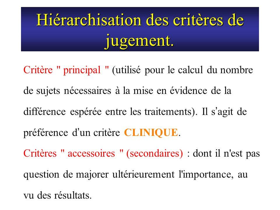 Hiérarchisation des critères de jugement. Critère