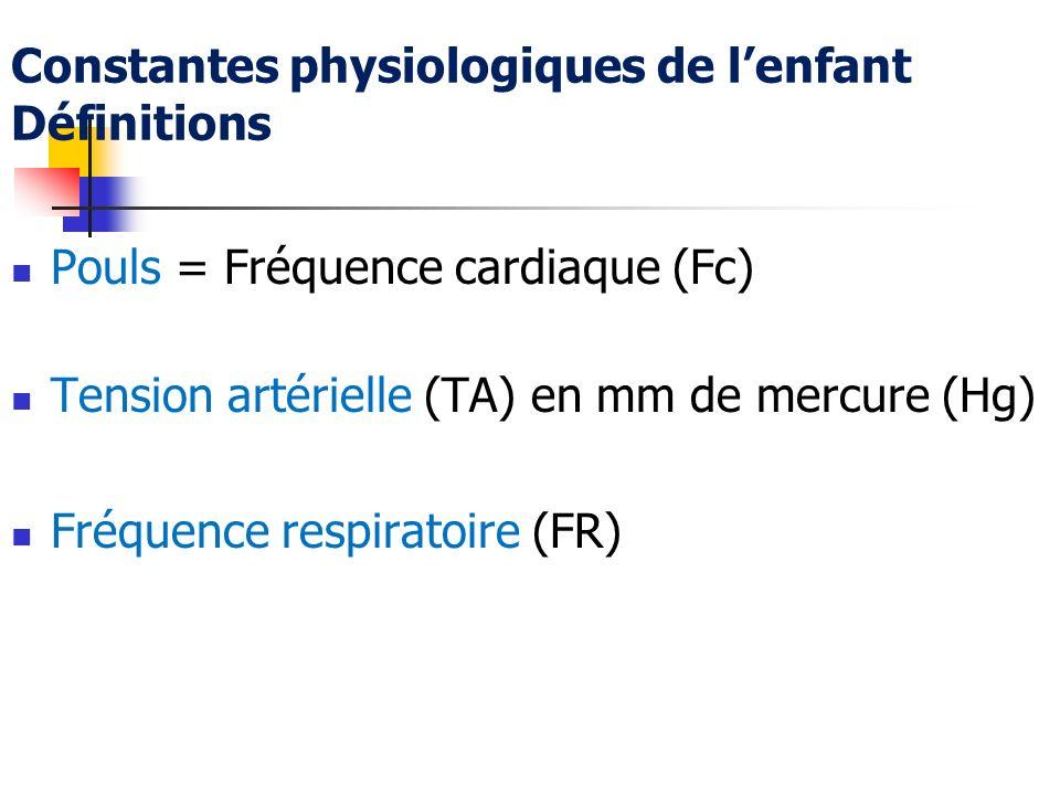 Pouls = Fréquence cardiaque (Fc) Tension artérielle (TA) en mm de mercure (Hg) Fréquence respiratoire (FR) Constantes physiologiques de lenfant Défini