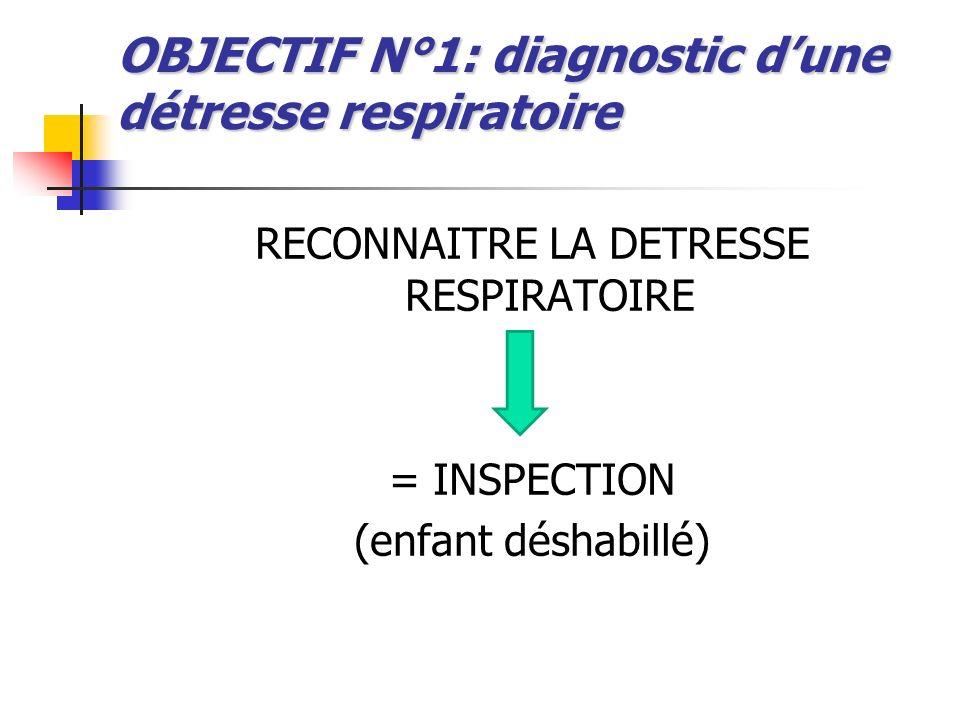 OBJECTIF N°1: diagnostic dune détresse respiratoire RECONNAITRE LA DETRESSE RESPIRATOIRE = INSPECTION (enfant déshabillé)