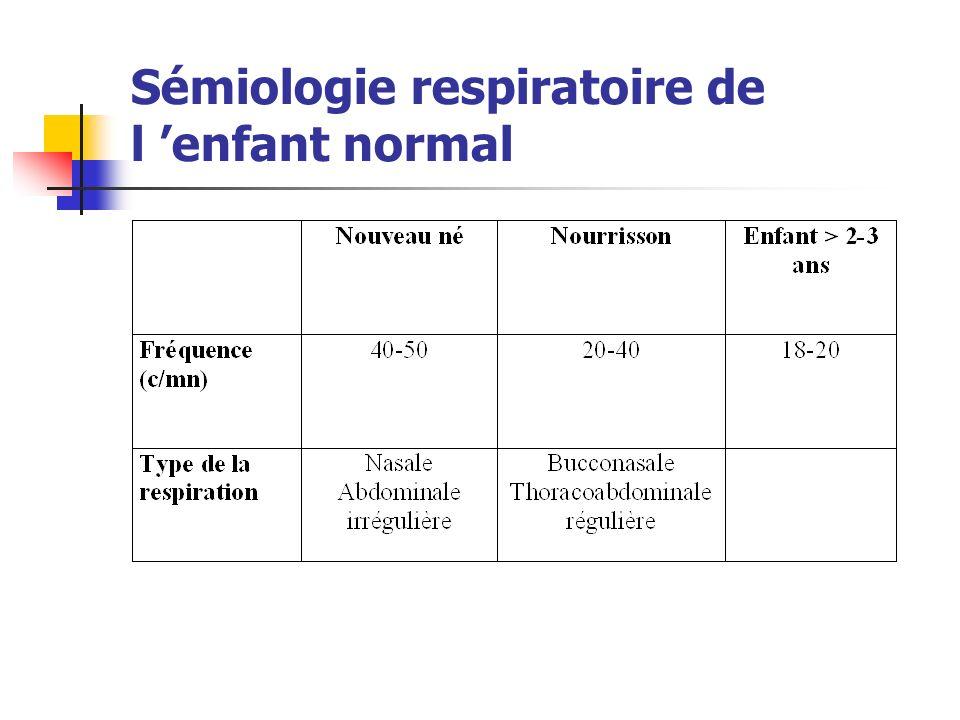 Sémiologie respiratoire de l enfant normal