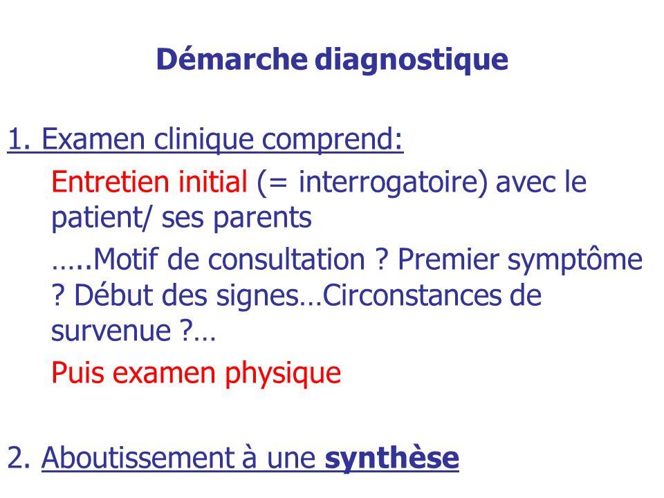 Démarche diagnostique 1. Examen clinique comprend: Entretien initial (= interrogatoire) avec le patient/ ses parents …..Motif de consultation ? Premie