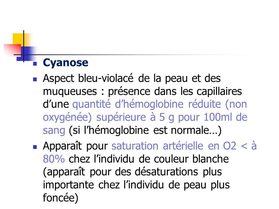 Cyanose Aspect bleu-violacé de la peau et des muqueuses : présence dans les capillaires dune quantité dhémoglobine réduite (non oxygénée) supérieure à