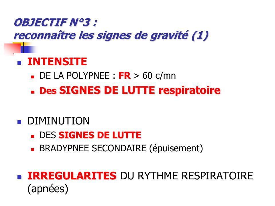 OBJECTIF N°3 : reconnaître les signes de gravité (1) INTENSITE FR DE LA POLYPNEE : FR > 60 c/mn Des SIGNES DE LUTTE respiratoire Des SIGNES DE LUTTE r
