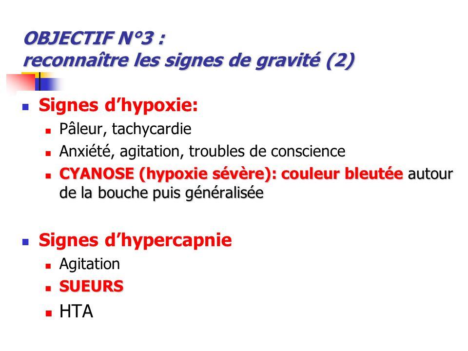 OBJECTIF N°3 : reconnaître les signes de gravité (2) Signes dhypoxie: Pâleur, tachycardie Anxiété, agitation, troubles de conscience CYANOSE (hypoxie