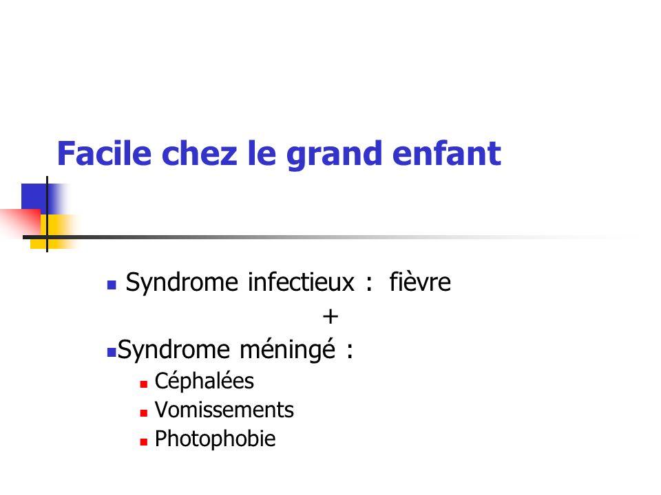 Facile chez le grand enfant Syndrome infectieux : fièvre + Syndrome méningé : Céphalées Vomissements Photophobie