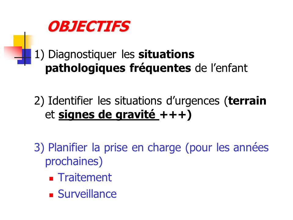 OBJECTIFS 1) Diagnostiquer les situations pathologiques fréquentes de lenfant 2) Identifier les situations durgences (terrain et signes de gravité +++