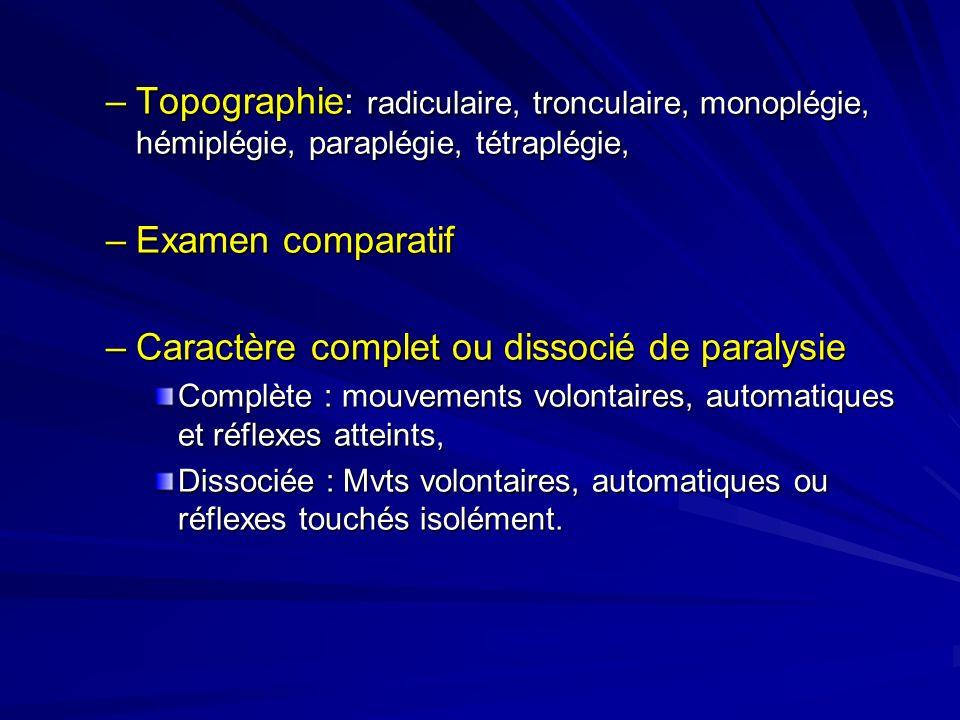 –Topographie: radiculaire, tronculaire, monoplégie, hémiplégie, paraplégie, tétraplégie, –Examen comparatif –Caractère complet ou dissocié de paralysi