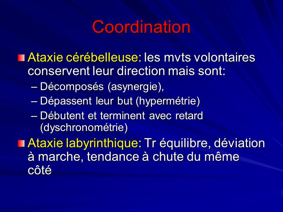 Coordination Ataxie cérébelleuse: les mvts volontaires conservent leur direction mais sont: –Décomposés (asynergie), –Dépassent leur but (hypermétrie)