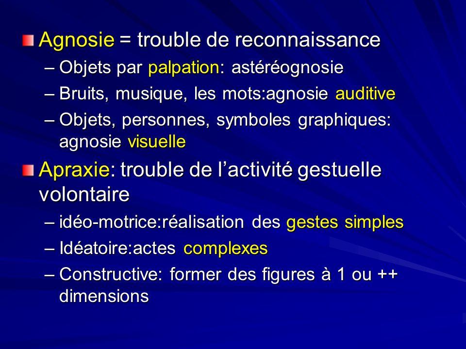 Agnosie = trouble de reconnaissance –Objets par palpation: astéréognosie –Bruits, musique, les mots:agnosie auditive –Objets, personnes, symboles grap