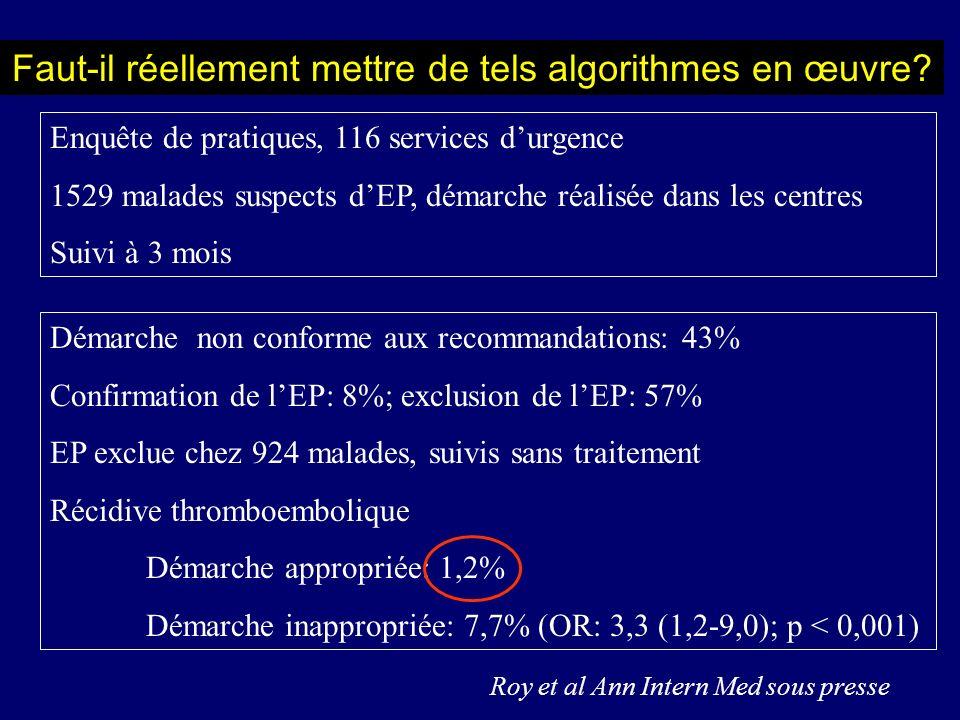 Faut-il réellement mettre de tels algorithmes en œuvre? Enquête de pratiques, 116 services durgence 1529 malades suspects dEP, démarche réalisée dans