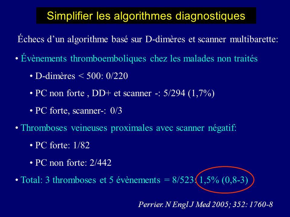 Simplifier les algorithmes diagnostiques Perrier. N Engl J Med 2005; 352: 1760-8 Évènements thromboemboliques chez les malades non traités D-dimères <