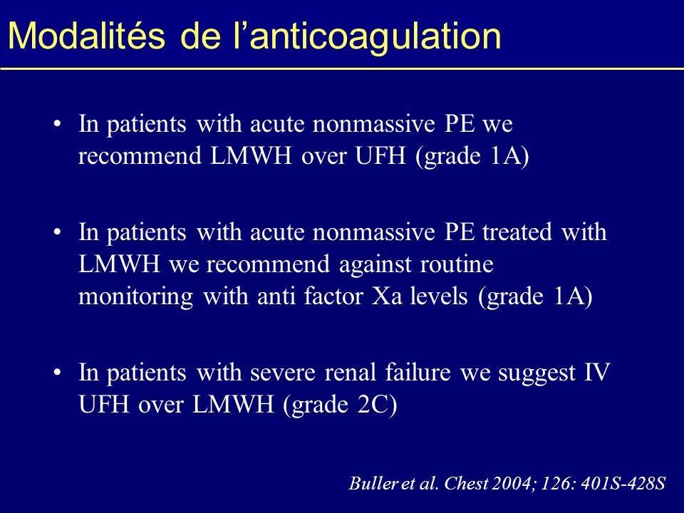 Modalités de lanticoagulation Buller et al. Chest 2004; 126: 401S-428S In patients with acute nonmassive PE we recommend LMWH over UFH (grade 1A) In p