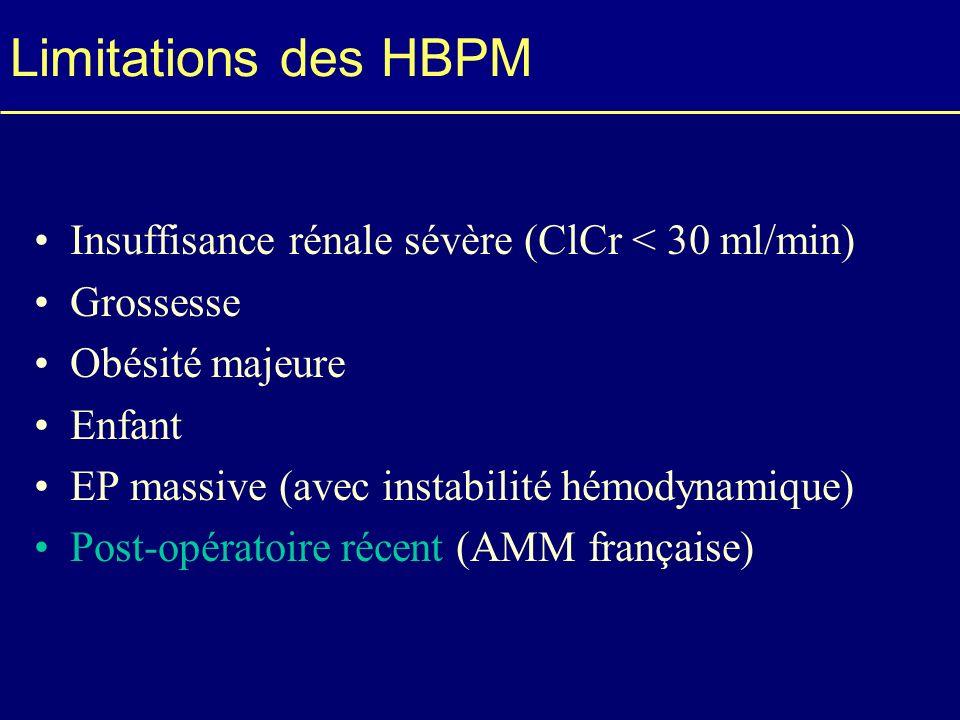 Limitations des HBPM Insuffisance rénale sévère (ClCr < 30 ml/min) Grossesse Obésité majeure Enfant EP massive (avec instabilité hémodynamique) Post-o