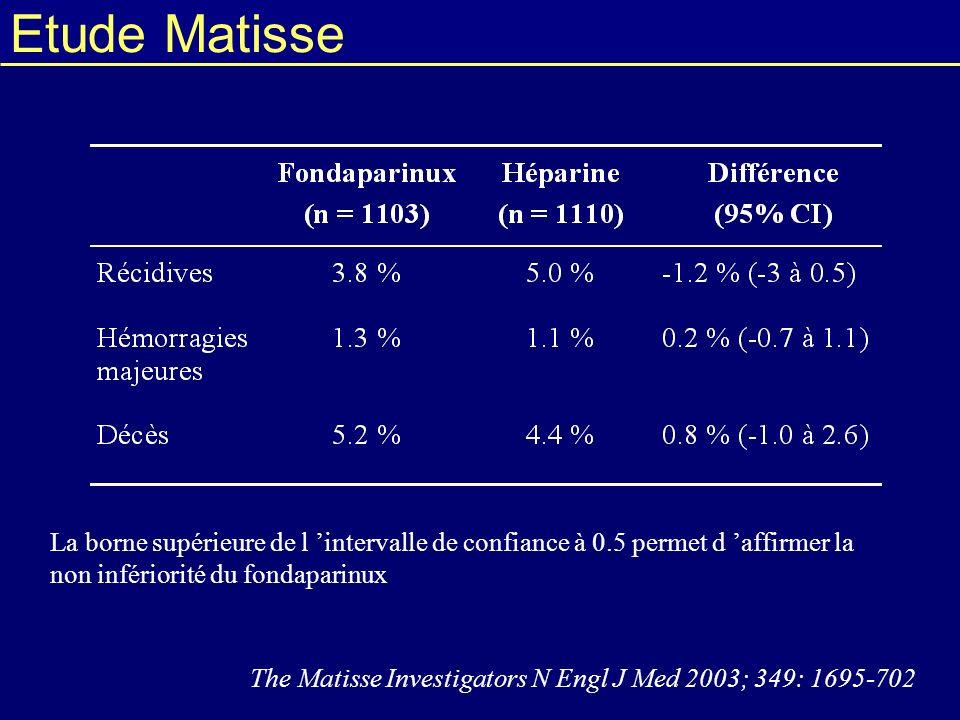 Etude Matisse La borne supérieure de l intervalle de confiance à 0.5 permet d affirmer la non infériorité du fondaparinux The Matisse Investigators N