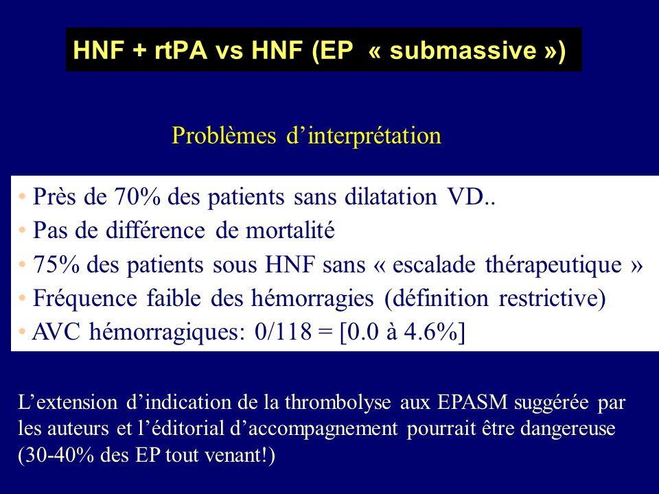 Près de 70% des patients sans dilatation VD.. Pas de différence de mortalité 75% des patients sous HNF sans « escalade thérapeutique » Fréquence faibl