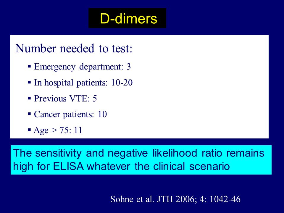 D-dimers Number needed to test: Emergency department: 3 In hospital patients: 10-20 Previous VTE: 5 Cancer patients: 10 Age > 75: 11 The sensitivity and negative likelihood ratio remains high for ELISA whatever the clinical scenario Sohne et al.