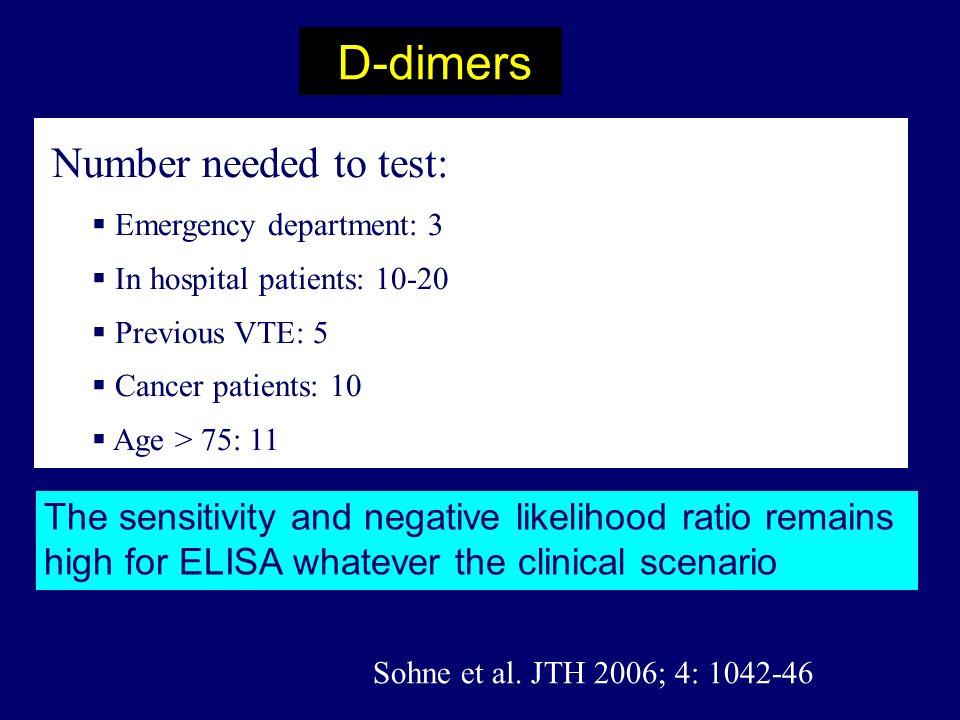 HNF + rtPA vs HNF (EP « submassive ») 256 patients Étude double aveugle HNF vs HNF + 100 mg rtPA/2h EPASM définie par - Dysfonction VD (VD/VG>1 ou VTDVD>30 mm) - HTAP échographique (IT >2.8 m/s) - PAPm > 20 mmHg..
