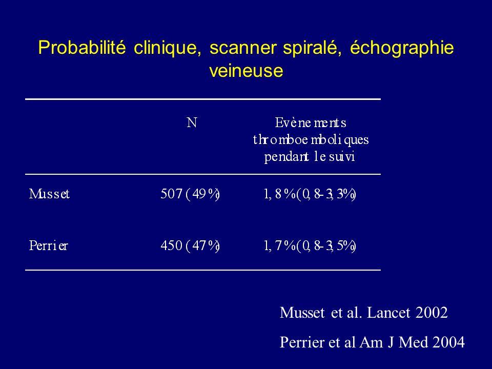 Probabilité clinique (PC) D-dimères > 500 µg.L -1 < 500 µg.L -1 EP exclue Échographie veineuse Thrombose veineuse proximale Normale Scanner spiralé Thrombus segmentaireNormal PC fortePC moyenne ou faible Angiographie Thrombus Normale EP exclue Traitement Faible, modéréeForte